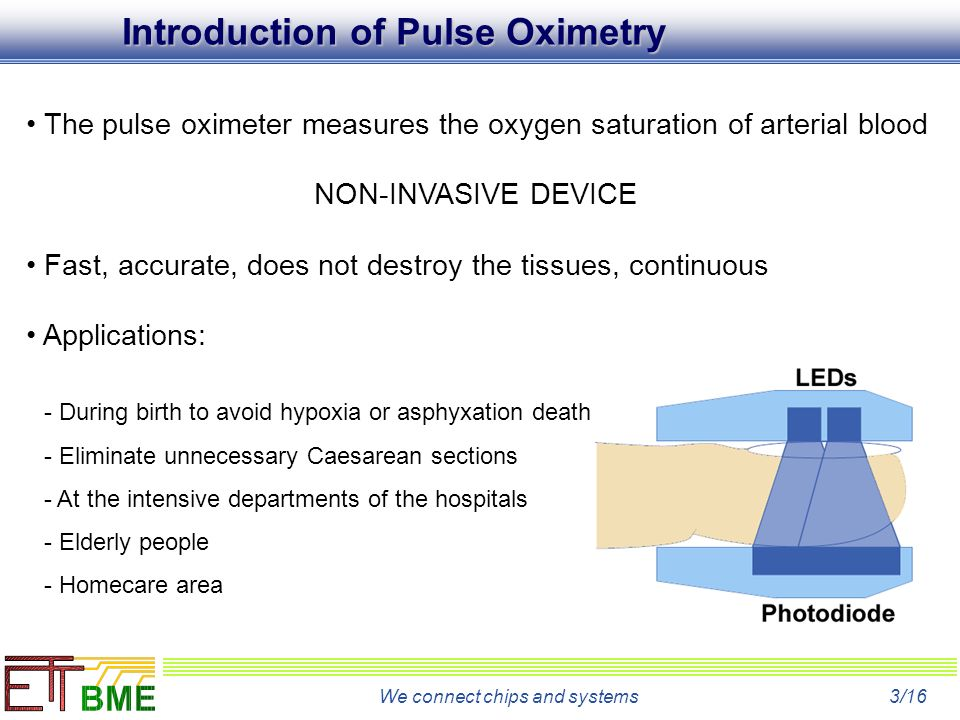 We connect chips and systems3/16 The pulse oximeter measures the oxygen saturation of arterial blood NON-INVASIVE DEVICE Fast, accurate, does not dest