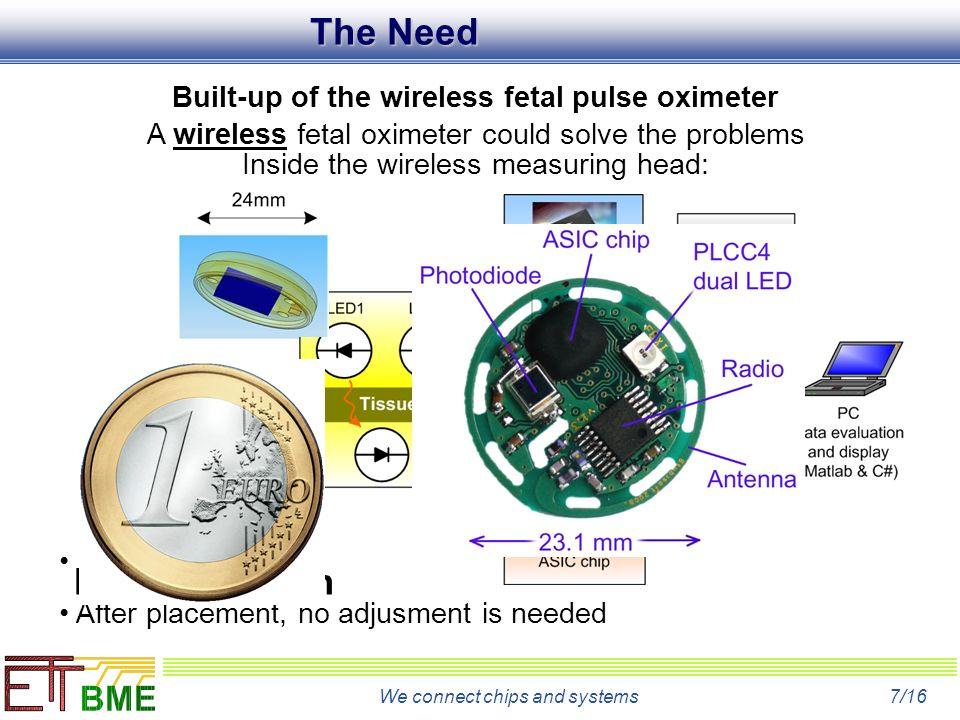 We connect chips and systems8/16 100% sealed by conformal coating Small enough to fit into the birth canal Measures the oxygen saturation, pulse rate and temperature of the fetus Clinical trial is being prepared Will be the first wireless fetal pulse oximeter on the market The Need Intelligent measuring head 5 years of development 6th generation of the device
