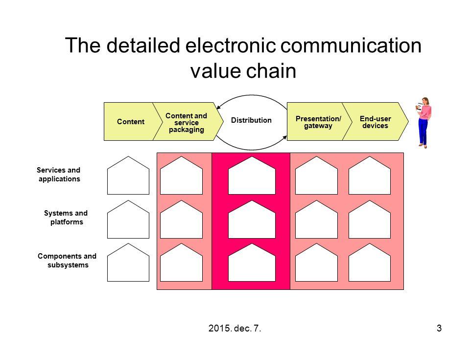 2015.dec. 7.54 Network interconnection … hálózati szerzõdést….