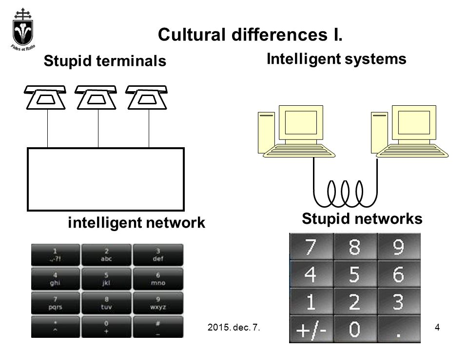 2015. dec. 7.4 Stupid terminals Intelligent systems intelligent network Stupid networks Cultural differences I.