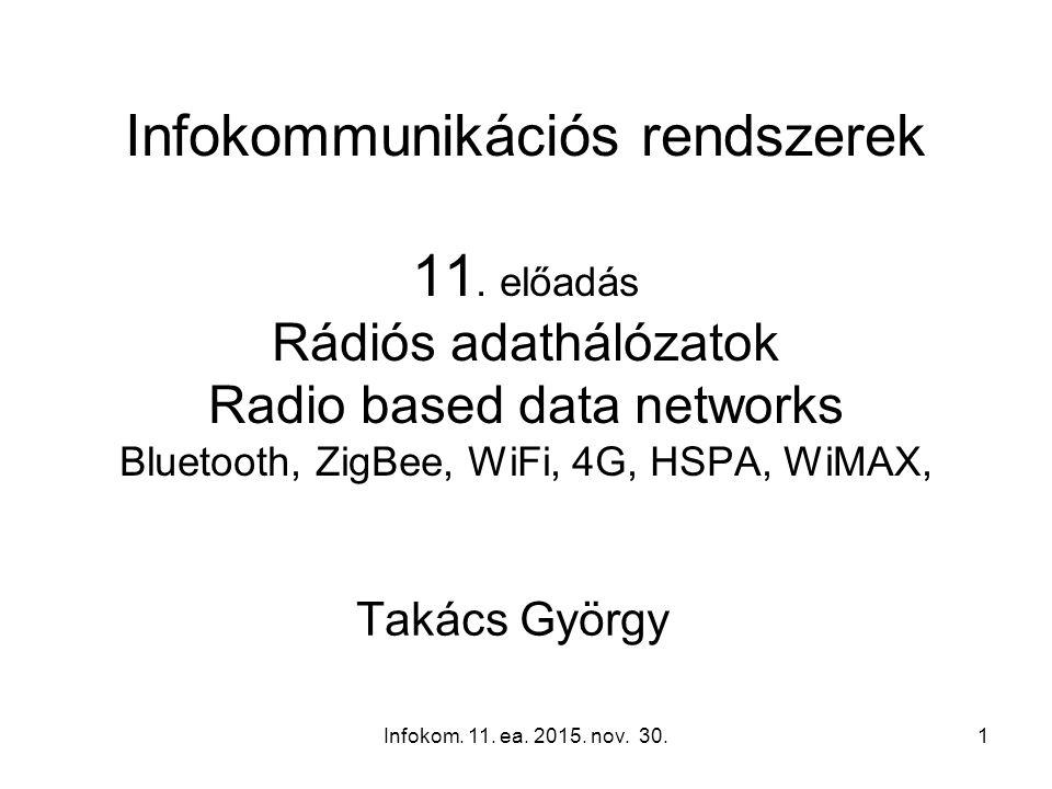 Infokom. 11. ea. 2015. nov. 30.42 Slide Courtesy of ZigBee Mesh Networking