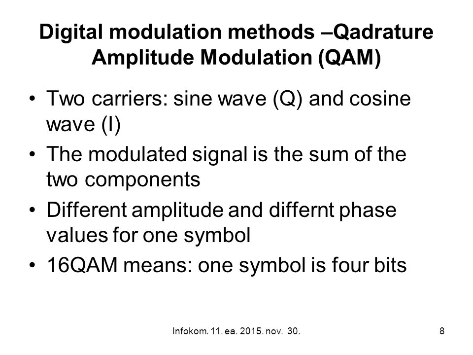 Infokom. 11. ea. 2015. nov. 30.9 Digital modulation methods –Qadrature Amplitude Modulation (16QAM)
