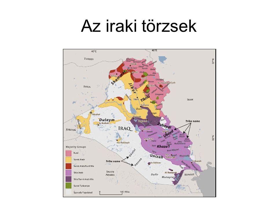 Az iraki törzsek