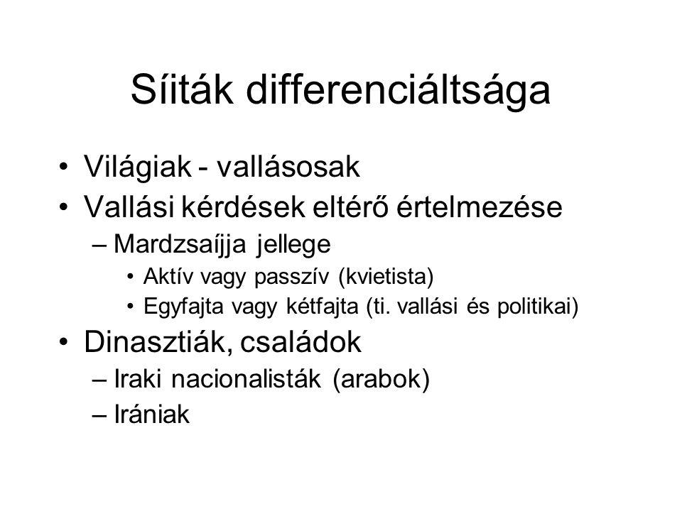 Síiták differenciáltsága Világiak - vallásosak Vallási kérdések eltérő értelmezése –Mardzsaíjja jellege Aktív vagy passzív (kvietista) Egyfajta vagy kétfajta (ti.