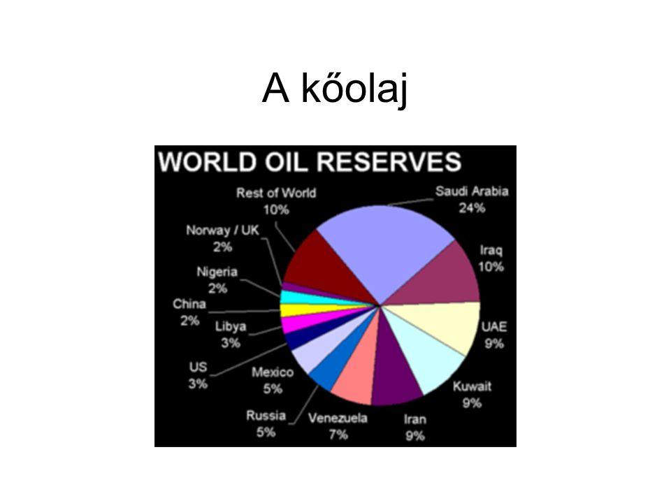 A kőolaj