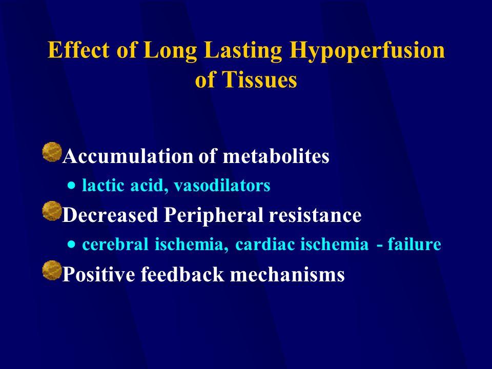 Effect of Long Lasting Hypoperfusion of Tissues Accumulation of metabolites  lactic acid, vasodilators Decreased Peripheral resistance  cerebral ischemia, cardiac ischemia - failure Positive feedback mechanisms