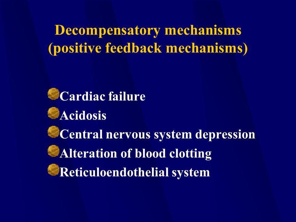 Decompensatory mechanisms (positive feedback mechanisms) Cardiac failure Acidosis Central nervous system depression Alteration of blood clotting Retic