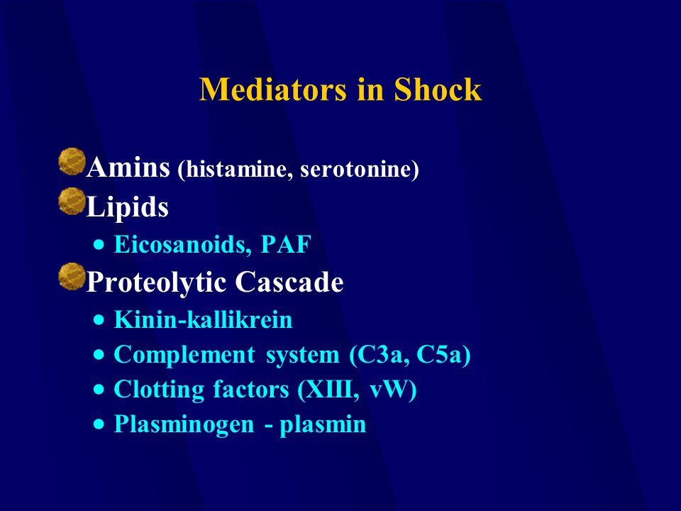 Mediators in Shock Amins (histamine, serotonine) Lipids  Eicosanoids, PAF Proteolytic Cascade  Kinin-kallikrein  Complement system (C3a, C5a)  Clo
