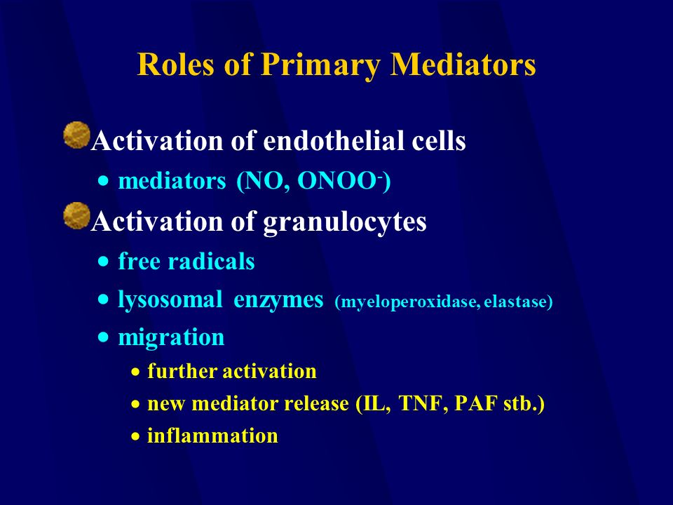 Roles of Primary Mediators Activation of endothelial cells  mediators (NO, ONOO - ) Activation of granulocytes  free radicals  lysosomal enzymes (myeloperoxidase, elastase)  migration  further activation  new mediator release (IL, TNF, PAF stb.)  inflammation