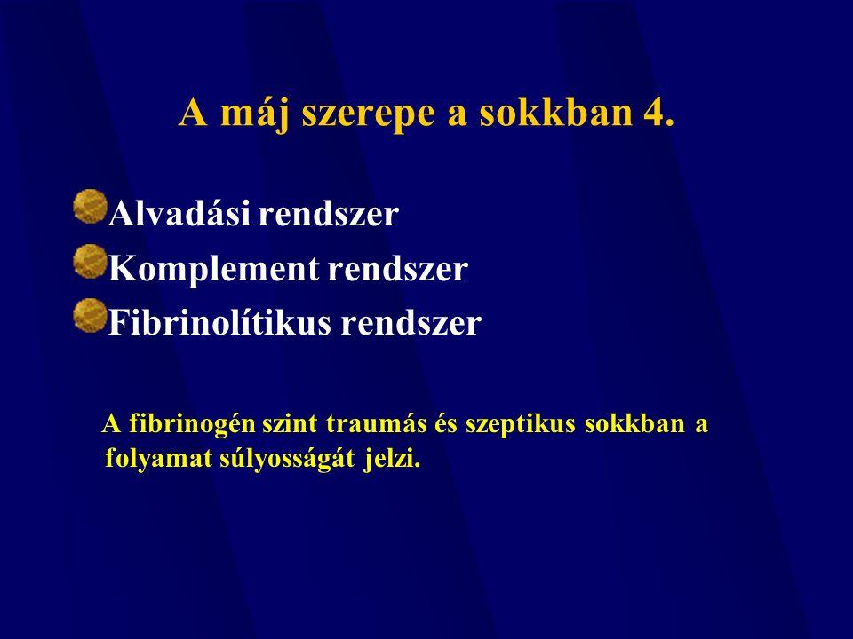 A máj szerepe a sokkban 4. Alvadási rendszer Komplement rendszer Fibrinolítikus rendszer A fibrinogén szint traumás és szeptikus sokkban a folyamat sú