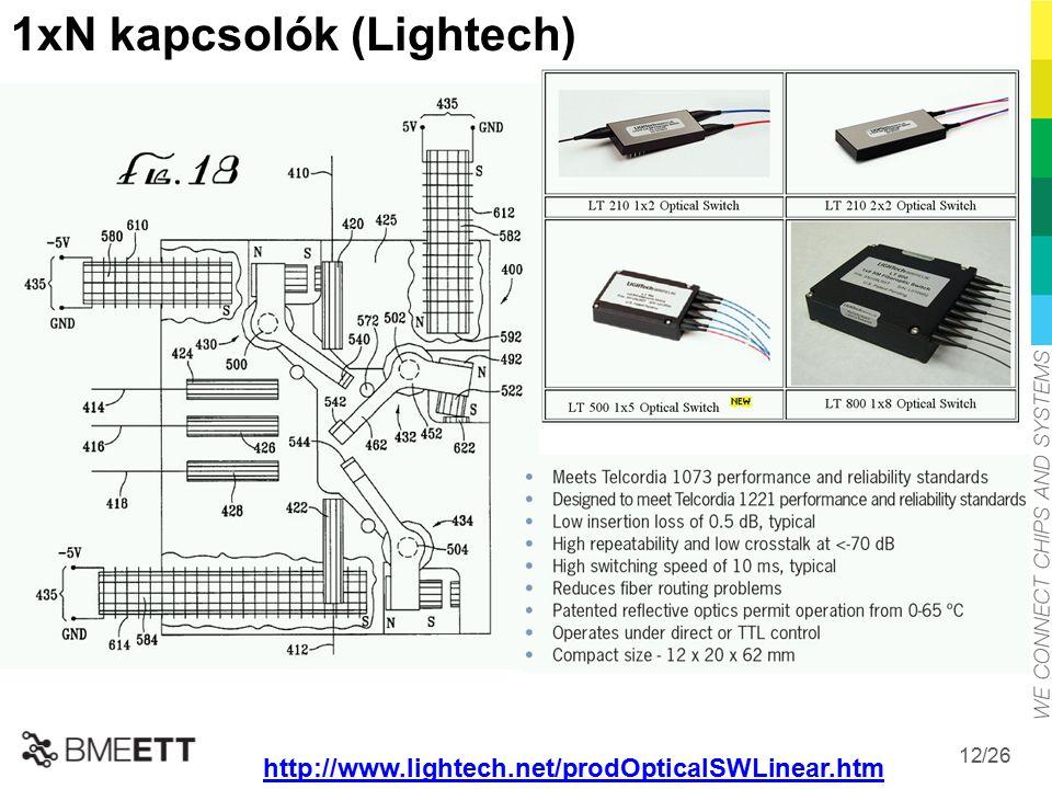 /26 12 1xN kapcsolók (Lightech) http://www.lightech.net/prodOpticalSWLinear.htm