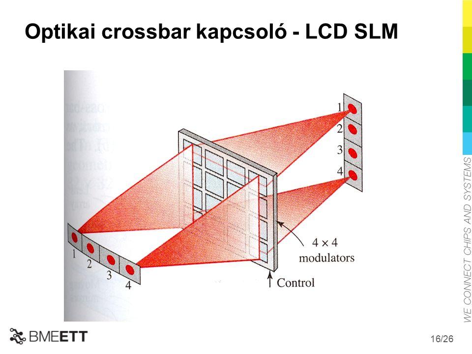 /26 Optikai crossbar kapcsoló - LCD SLM 16