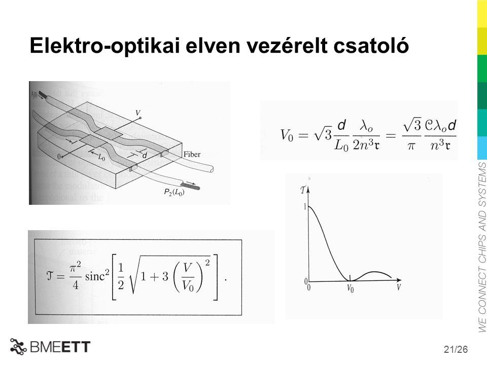 /26 Elektro-optikai elven vezérelt csatoló 21