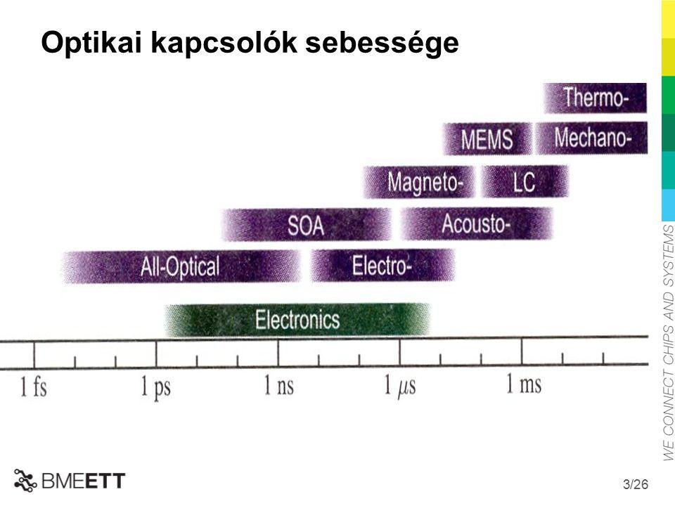 /26 Optikai kapcsolók sebessége 3