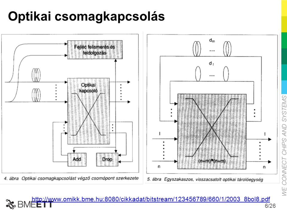 /26 7 Optikai kapcsolók In telecommunication, an optical switch is a switch that enables signals in optical fibers or integrated optical circuits (IOCs) to be selectively switched from one circuit to another.