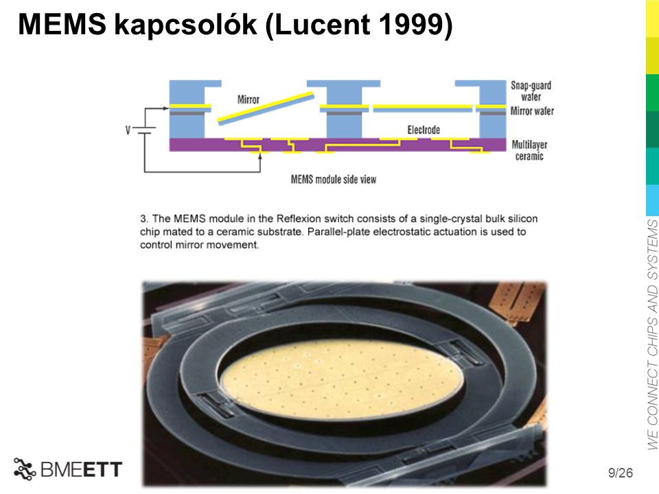 /26 9 MEMS kapcsolók (Lucent 1999)