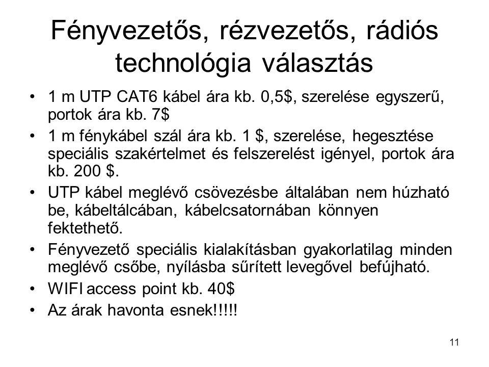 11 Fényvezetős, rézvezetős, rádiós technológia választás 1 m UTP CAT6 kábel ára kb.