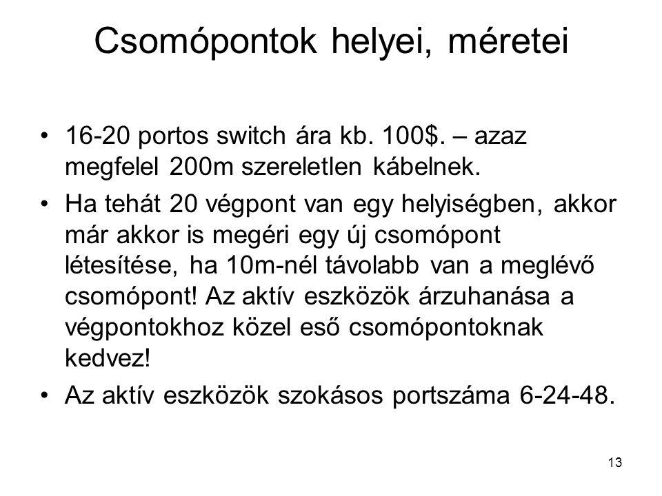13 Csomópontok helyei, méretei 16-20 portos switch ára kb.