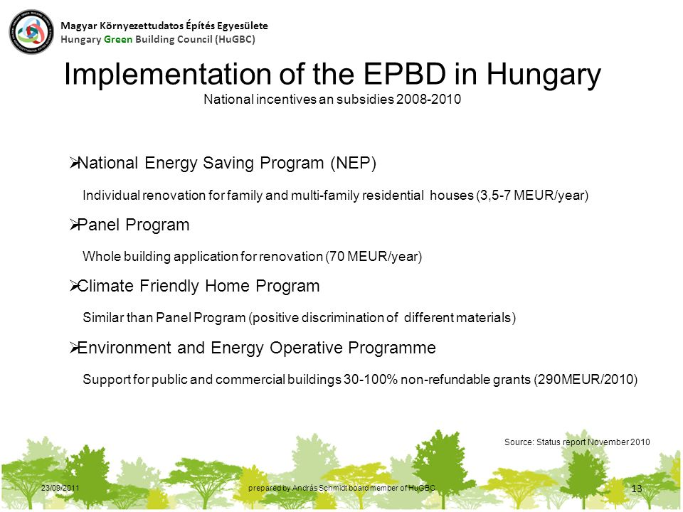 23/09/2011prepared by András Schmidt board member of HuGBC 13 Implementation of the EPBD in Hungary National incentives an subsidies 2008-2010  National Energy Saving Program (NEP) Individual renovation for family and multi-family residential houses (3,5-7 MEUR/year)  Panel Program Whole building application for renovation (70 MEUR/year)  Climate Friendly Home Program Similar than Panel Program (positive discrimination of different materials)  Environment and Energy Operative Programme Support for public and commercial buildings 30-100% non-refundable grants (290MEUR/2010) Source: Status report November 2010 Magyar Környezettudatos Építés Egyesülete Hungary Green Building Council (HuGBC)