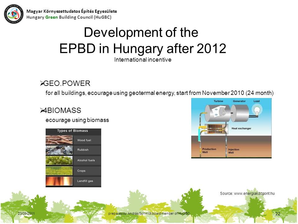 23/09/2011prepared by András Schmidt board member of HuGBC 22 Development of the EPBD in Hungary after 2012 International incentive Source: www.energiaközpont.hu  GEO.POWER for all buildings, ecourage using geotermal energy, start from November 2010 (24 month)  4BIOMASS ecourage using biomass Magyar Környezettudatos Építés Egyesülete Hungary Green Building Council (HuGBC)