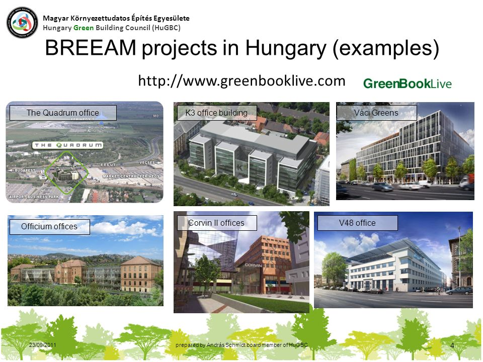 23/09/2011prepared by András Schmidt board member of HuGBC 5 LEED projects in Hungary (examples) Millennium Office Building Green House Office Building Népliget Center Skanska Office Infopark E+F Office Building Magyar Környezettudatos Építés Egyesülete Hungary Green Building Council (HuGBC)