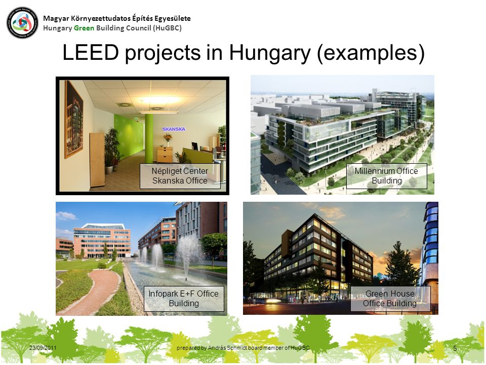 23/09/2011prepared by András Schmidt board member of HuGBC 6 Commitment to Green Buildings Magyar Környezettudatos Építés Egyesülete Hungary Green Building Council (HuGBC)