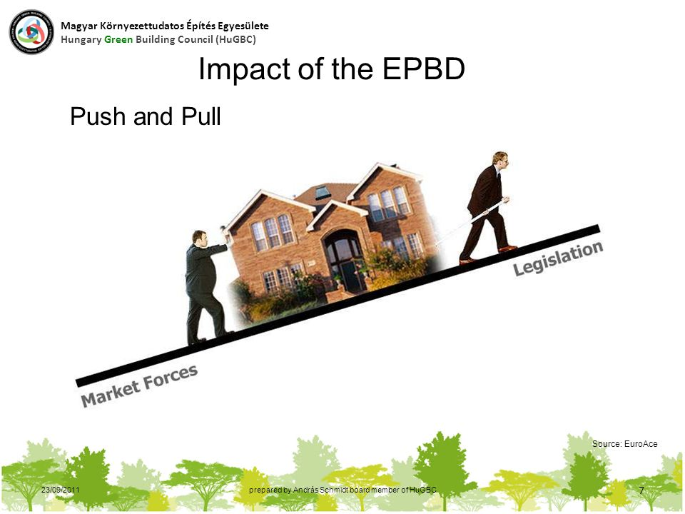 23/09/2011prepared by András Schmidt board member of HuGBC 7 Impact of the EPBD Push and Pull Source: EuroAce Magyar Környezettudatos Építés Egyesülete Hungary Green Building Council (HuGBC)