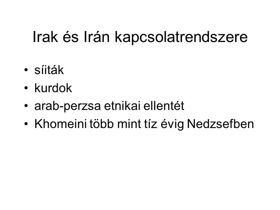 Irak és Irán kapcsolatrendszere síiták kurdok arab-perzsa etnikai ellentét Khomeini több mint tíz évig Nedzsefben