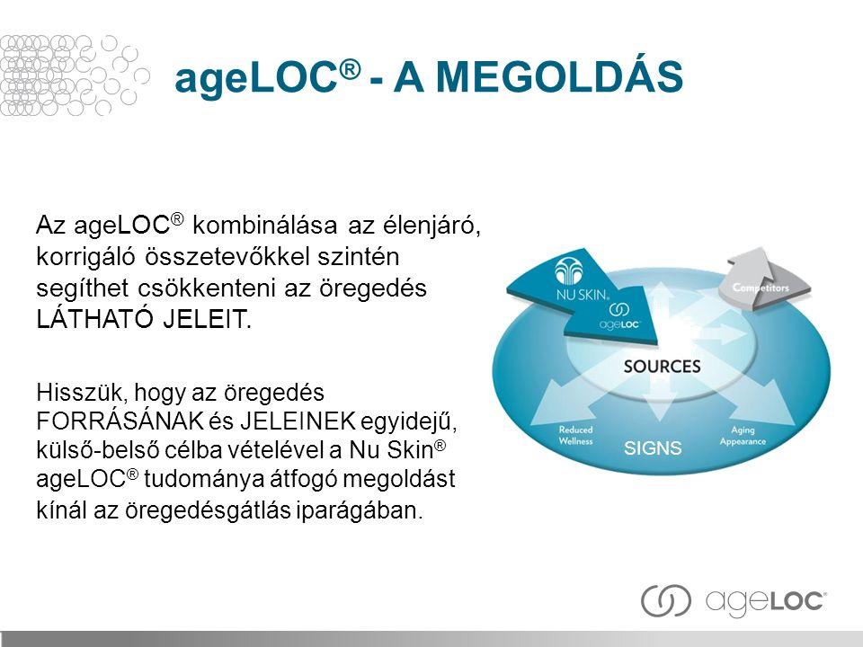 Az ageLOC ® kombinálása az élenjáró, korrigáló összetevőkkel szintén segíthet csökkenteni az öregedés LÁTHATÓ JELEIT. Hisszük, hogy az öregedés FORRÁS