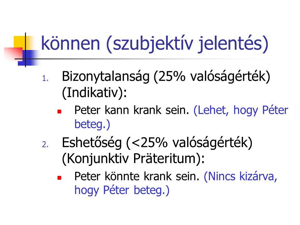 können (szubjektív jelentés) 1. Bizonytalanság (25% valóságérték) (Indikativ): Peter kann krank sein. (Lehet, hogy Péter beteg.) 2. Eshetőség (<25% va