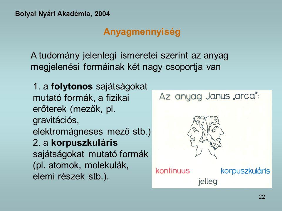 22 Anyagmennyiség 1.a folytonos sajátságokat mutató formák, a fizikai erőterek (mezők, pl.