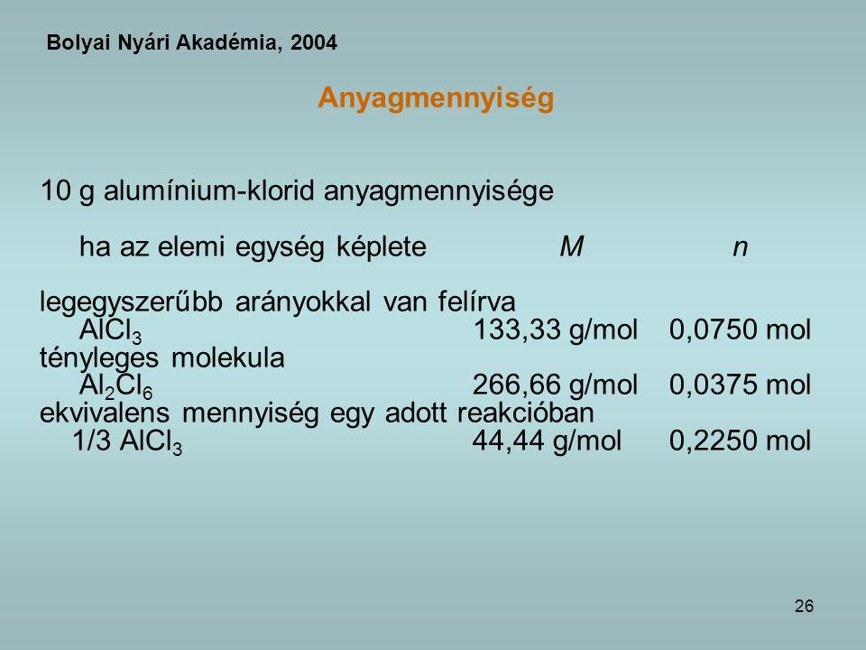 26 Anyagmennyiség 10 g alumínium-klorid anyagmennyisége ha az elemi egység képleteMn legegyszerűbb arányokkal van felírva AlCl 3 133,33 g/mol 0,0750 mol tényleges molekula Al 2 Cl 6 266,66 g/mol 0,0375 mol ekvivalens mennyiség egy adott reakcióban 1/3 AlCl 3 44,44 g/mol 0,2250 mol Bolyai Nyári Akadémia, 2004