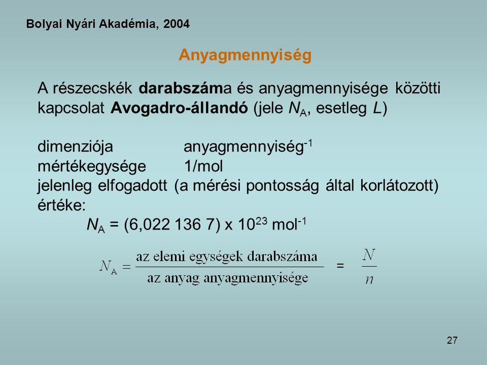 27 Anyagmennyiség A részecskék darabszáma és anyagmennyisége közötti kapcsolat Avogadro-állandó (jele N A, esetleg L) dimenziója anyagmennyiség -1 mértékegysége1/mol jelenleg elfogadott (a mérési pontosság által korlátozott) értéke: N A = (6,022 136 7) x 10 23 mol -1 Bolyai Nyári Akadémia, 2004 =