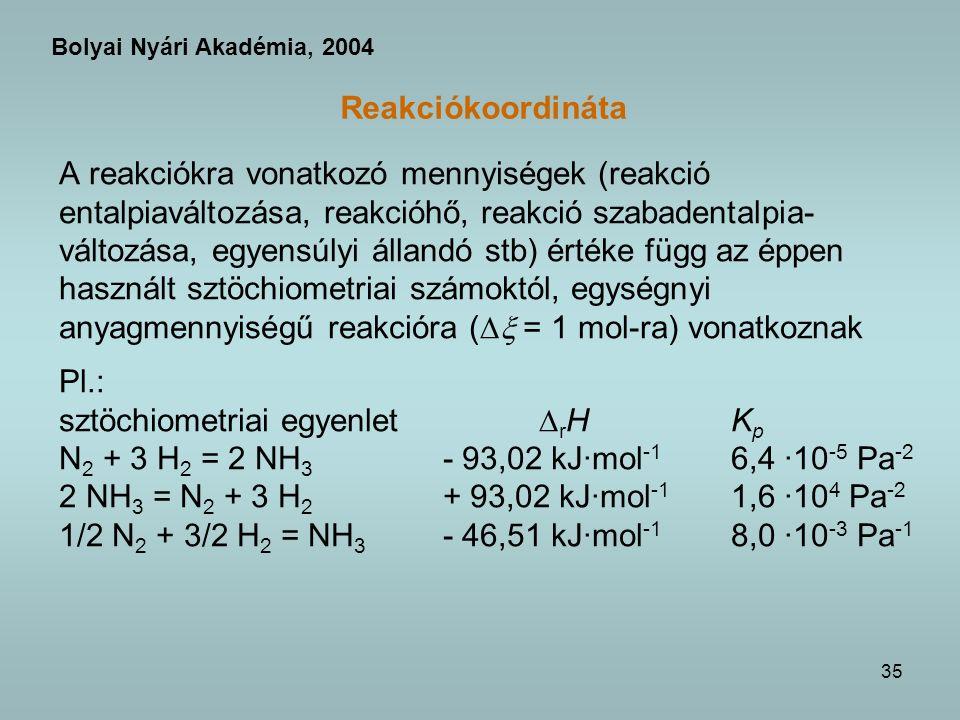 35 Reakciókoordináta A reakciókra vonatkozó mennyiségek (reakció entalpiaváltozása, reakcióhő, reakció szabadentalpia- változása, egyensúlyi állandó stb) értéke függ az éppen használt sztöchiometriai számoktól, egységnyi anyagmennyiségű reakcióra ( = 1 mol-ra) vonatkoznak Pl.: sztöchiometriai egyenlet r HK p N 2 + 3 H 2 = 2 NH 3 - 93,02 kJ·mol -1 6,4 ·10 -5 Pa -2 2 NH 3 = N 2 + 3 H 2 + 93,02 kJ·mol -1 1,6 ·10 4 Pa -2 1/2 N 2 + 3/2 H 2 = NH 3 - 46,51 kJ·mol -1 8,0 ·10 -3 Pa -1 Bolyai Nyári Akadémia, 2004