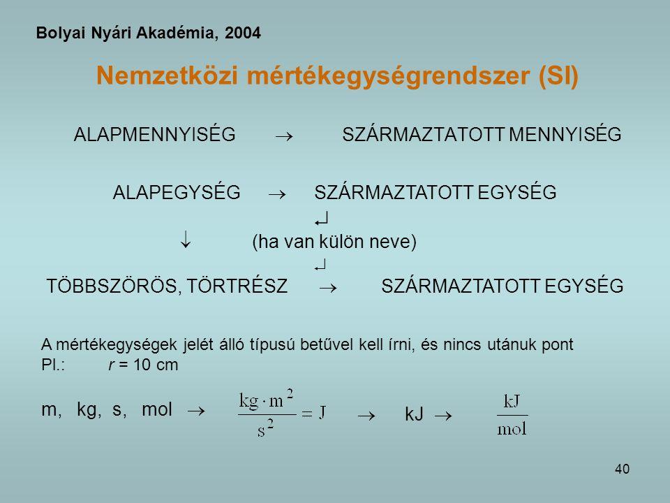 40 Nemzetközi mértékegységrendszer (SI) ALAPMENNYISÉG SZÁRMAZTATOTT MENNYISÉG Bolyai Nyári Akadémia, 2004 ALAPEGYSÉG SZÁRMAZTATOTT EGYSÉG (ha van külön neve) TÖBBSZÖRÖS, TÖRTRÉSZ SZÁRMAZTATOTT EGYSÉG A mértékegységek jelét álló típusú betűvel kell írni, és nincs utánuk pont Pl.: r = 10 cm m, kg, s, mol kJ