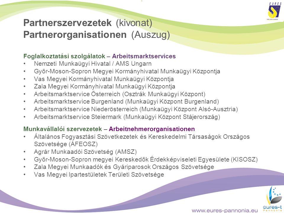 Partnerszervezetek (kivonat) Partnerorganisationen (Auszug) Foglalkoztatási szolgálatok – Arbeitsmarktservices Nemzeti Munkaügyi Hivatal / AMS Ungarn