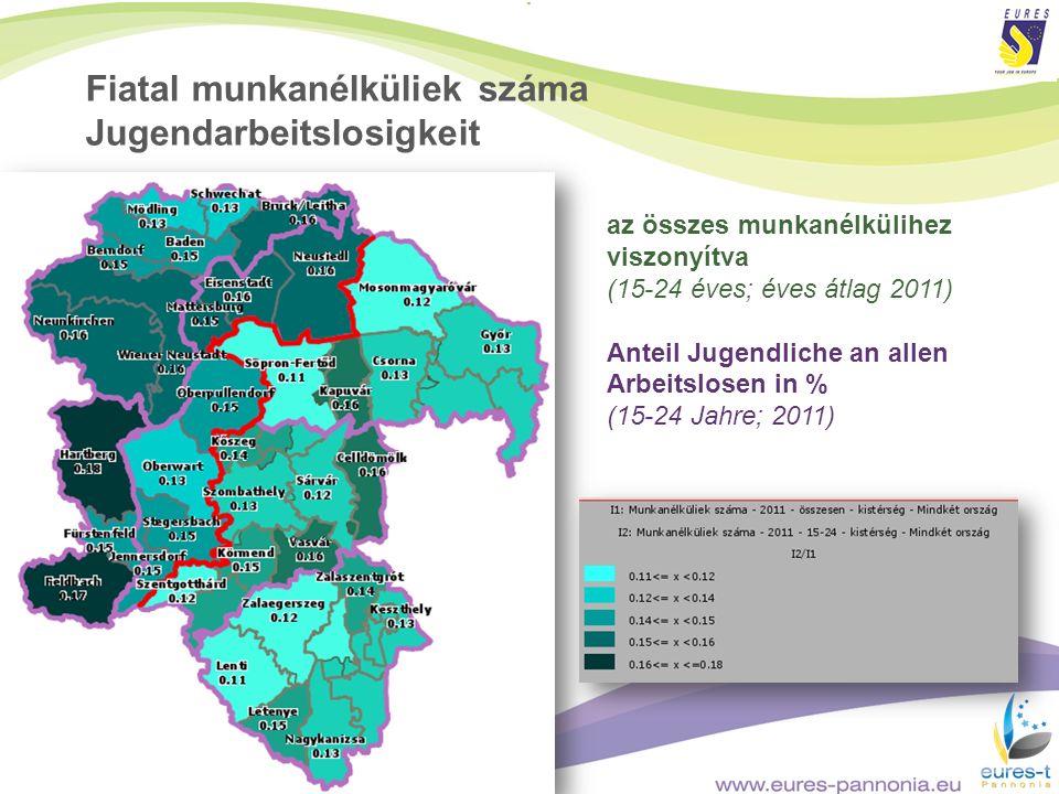 Fiatal munkanélküliek száma Jugendarbeitslosigkeit az összes munkanélkülihez viszonyítva (15-24 éves; éves átlag 2011) Anteil Jugendliche an allen Arb
