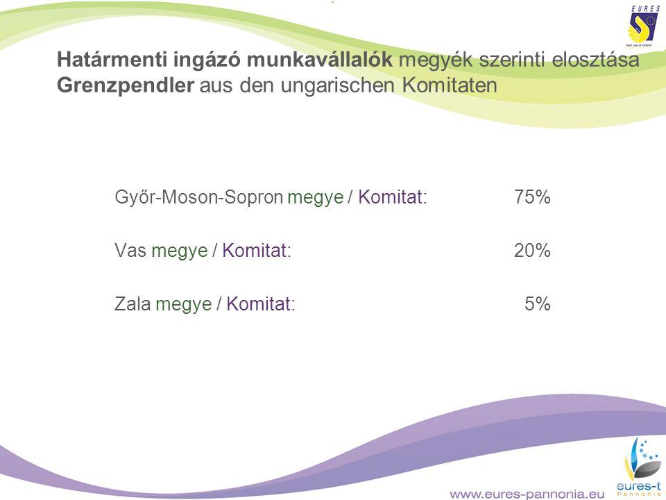 Határmenti ingázó munkavállalók megyék szerinti elosztása Grenzpendler aus den ungarischen Komitaten Győr-Moson-Sopron megye / Komitat:75% Vas megye /