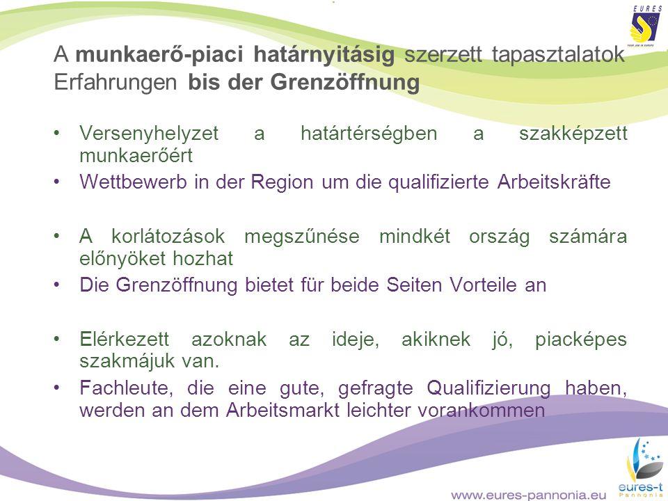 Versenyhelyzet a határtérségben a szakképzett munkaerőért Wettbewerb in der Region um die qualifizierte Arbeitskräfte A korlátozások megszűnése mindké