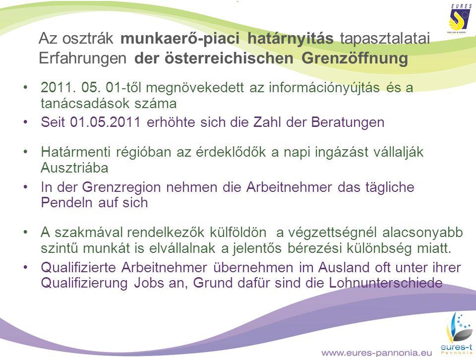 2011. 05. 01-től megnövekedett az információnyújtás és a tanácsadások száma Seit 01.05.2011 erhöhte sich die Zahl der Beratungen Határmenti régióban a