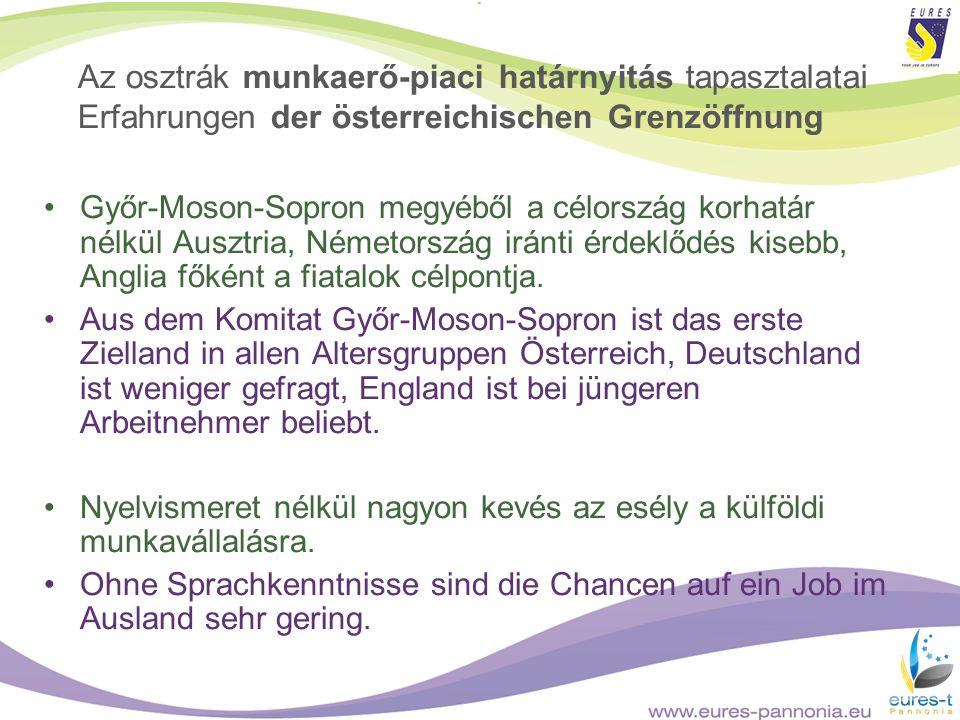 Győr-Moson-Sopron megyéből a célország korhatár nélkül Ausztria, Németország iránti érdeklődés kisebb, Anglia főként a fiatalok célpontja. Aus dem Kom