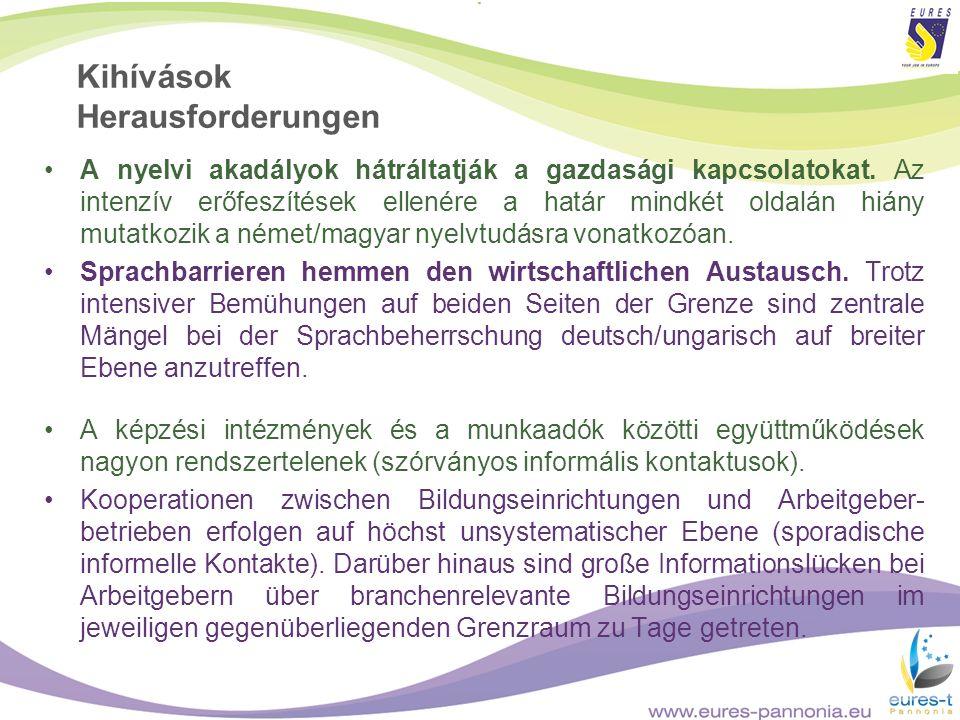 Kihívások Herausforderungen A nyelvi akadályok hátráltatják a gazdasági kapcsolatokat. Az intenzív erőfeszítések ellenére a határ mindkét oldalán hián