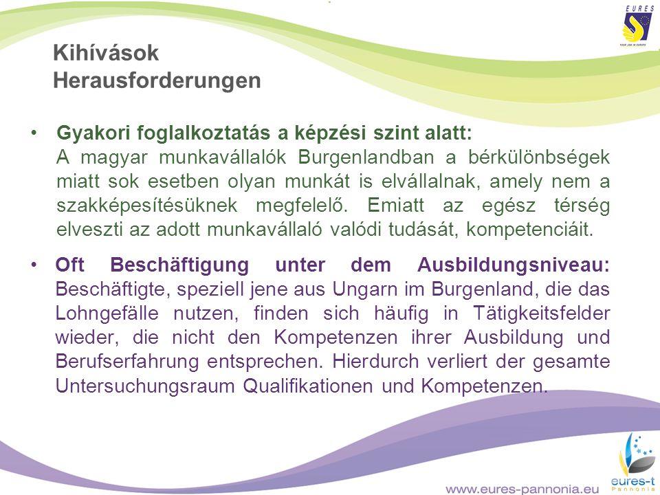 Gyakori foglalkoztatás a képzési szint alatt: A magyar munkavállalók Burgenlandban a bérkülönbségek miatt sok esetben olyan munkát is elvállalnak, ame