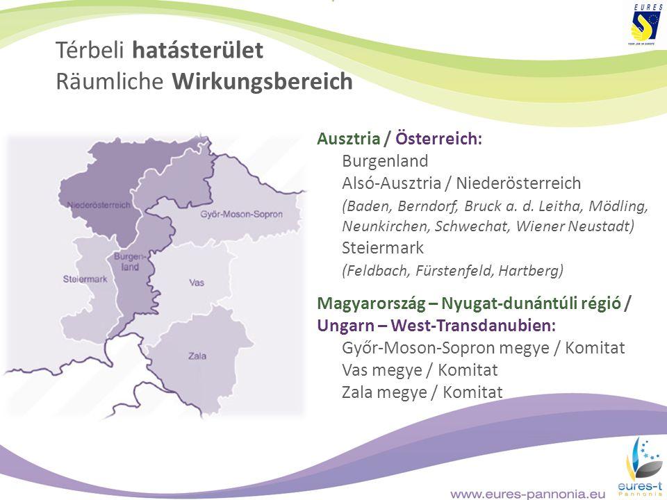 Ausztria / Österreich: Burgenland Alsó-Ausztria / Niederösterreich (Baden, Berndorf, Bruck a. d. Leitha, Mödling, Neunkirchen, Schwechat, Wiener Neust
