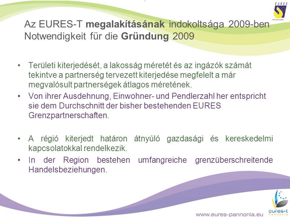 Az EURES-T megalakításának indokoltsága 2009-ben Notwendigkeit für die Gründung 2009 Területi kiterjedését, a lakosság méretét és az ingázók számát te