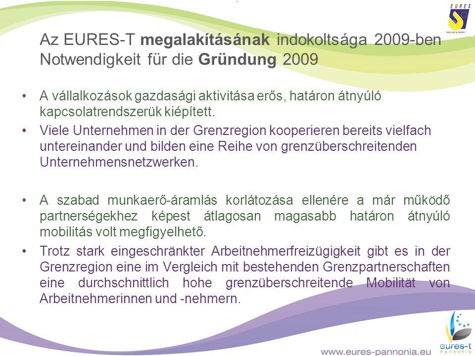 Az EURES-T megalakításának indokoltsága 2009-ben Notwendigkeit für die Gründung 2009 A vállalkozások gazdasági aktivitása erős, határon átnyúló kapcso