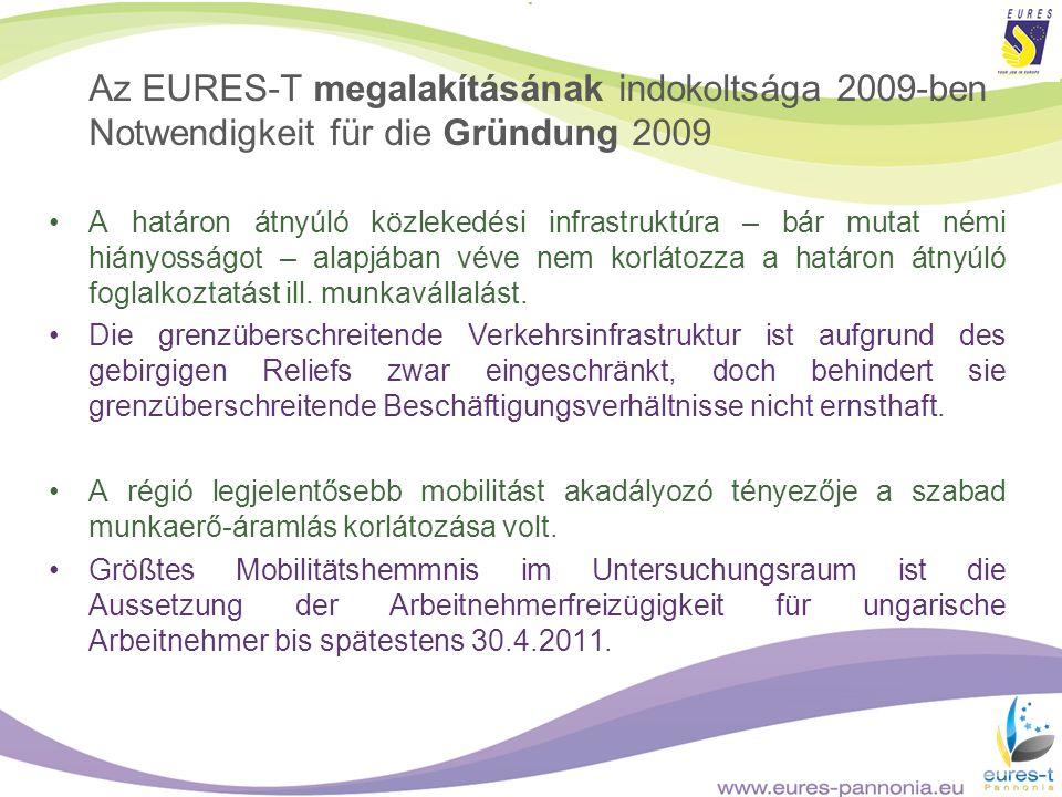 Az EURES-T megalakításának indokoltsága 2009-ben Notwendigkeit für die Gründung 2009 A határon átnyúló közlekedési infrastruktúra – bár mutat némi hiá