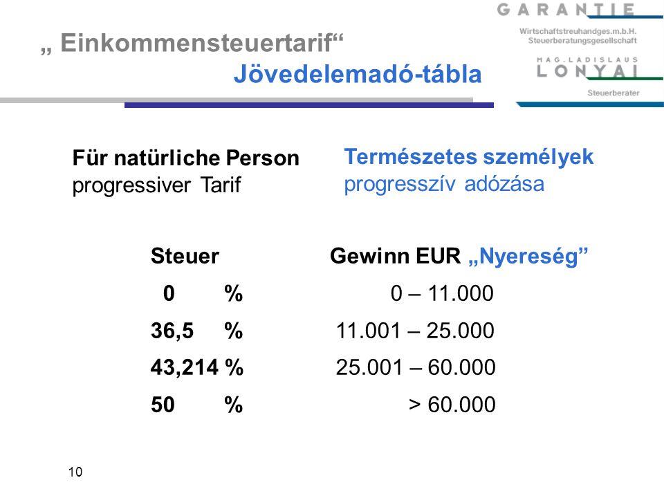 10 Einkommensteuertarif Jövedelemadó-tábla Für natürliche Person progressiver Tarif Természetes személyek progresszív adózása Steuer Gewinn EUR Nyereség 0 % 0 – 11.000 36,5 % 11.001 – 25.000 43,214 % 25.001 – 60.000 50 % > 60.000