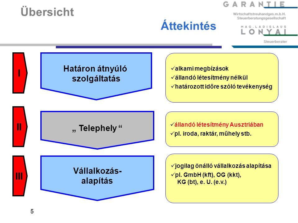 5 Übersicht Áttekintés Határon átnyúló szolgáltatás Telephely Vállalkozás- alapítás alkami megbízások állandó létesítmény nélkül határozott időre szóló tevékenység állandó létesítmény Ausztriában pl.