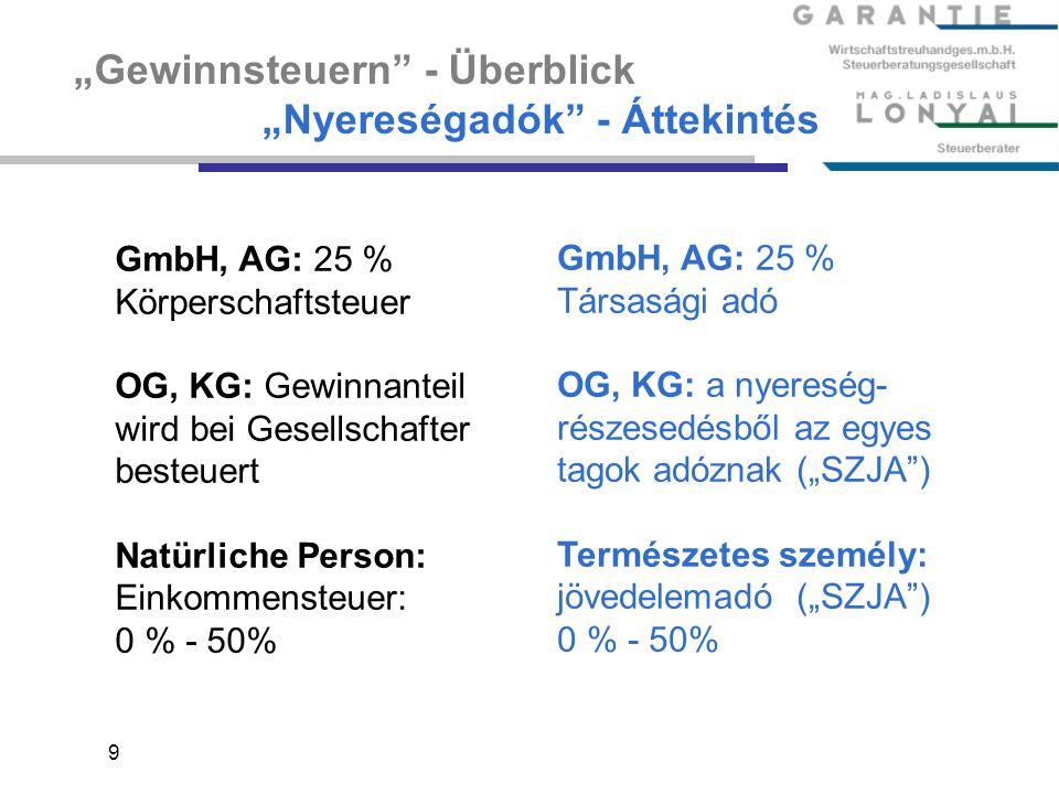 9 Gewinnsteuern - Überblick Nyereségadók - Áttekintés GmbH, AG: 25 % Körperschaftsteuer OG, KG: Gewinnanteil wird bei Gesellschafter besteuert Natürliche Person: Einkommensteuer: 0 % - 50% GmbH, AG: 25 % Társasági adó OG, KG: a nyereség- részesedésből az egyes tagok adóznak (SZJA) Természetes személy: jövedelemadó (SZJA) 0 % - 50%